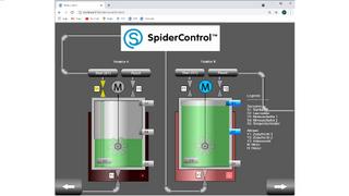 Nachher: Auf HTML5 konvertierte Codesys-V2.3-Visualisierung