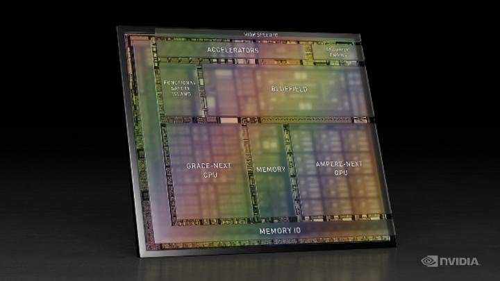 Der »NVIDIA DRIVE Atlan« mit KI-Funktionen erreicht mehr als 1,000 TOPS (Trillion Operations per Second). Die ersten mit dem Chip ausgestatteten Autos sollen 2025 auf den Markt kommen.
