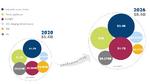 IGBT Market & Technology Trends