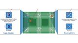 Flash- und SONOS-basierte FPGAs sind immun gegen SEUs im Konfigurationsspeicher