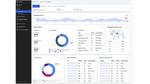 Analysen über Edge, Anwendungen und Daten hinweg