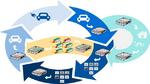 Neue Broschüre zum Recycling von Lithium-Ionen-Batterien