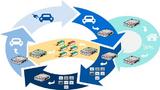 PEM RWTH Aachen Batterie-Recycling