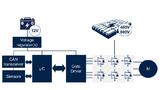 STMicroelectronics, Electric Vehicles, Isobuck A6986I