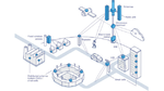 Anwendungsvielfalt von 5G als Treiber für OpenRAN
