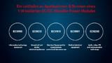 Ein Leitfaden zu Applikationen & Normen  eines 1 W isolierten DC/DC-Wandler Power Modules