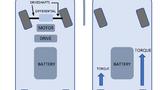 Bild 3. Elektromotorantrieb für Elektrofahrzeuge mit MOSFETs.