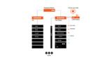 Vertiv stellt Avocent ADX Ecosystem vor: Hochsichere Fernverwaltung von IT-Ressourcen