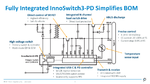 InnoSwitch3-PD
