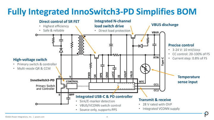 Power Integrations, InnoSwitch3-PD