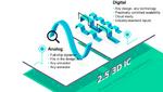 Ein Tool für analoge, digitale und Mixed-Signal-IC