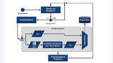 Schematischer Aufbau der Diagnoseschleife für die fortlaufende Komparator-basierte Analyse der Hardware- und Modellausgaben