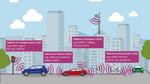 Absicherung der Vehicle-to-Everything-Kommunikation