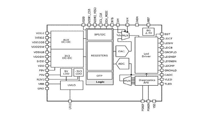 Die Advanced Light Engine NCL31000 von onsemi
