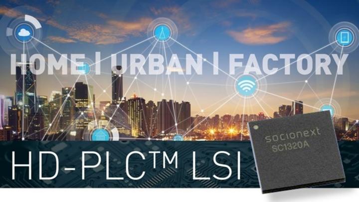 HD-PLC™* LSI (SC1320A)