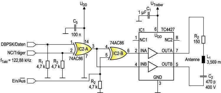 Bild 5. Senderstufe: Das gegenphasige Signal lässt sich mit Hilfe von zwei EXOR-Gattern auf einfache Weise erzeugen.