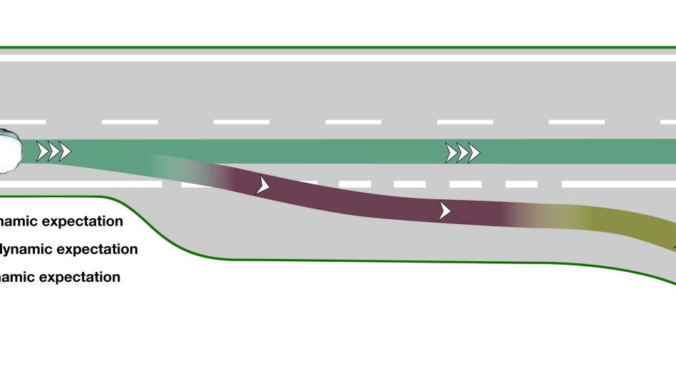 Bild 2. Beim ACC im BMW 5er erhält dieses vom Navigationssystem Informationen über die Fahrtroute; Beschleunigen zum falschen Zeitpunkt werden so vermieden.