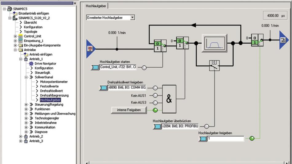 Bild 2 Grafikunterstützte Festlegung der Antriebsparameter mit dem auch in Scout integrierten Werkzeug »Starter«