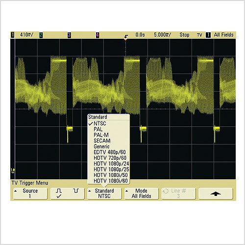 Bild 1. Analogähnliche Signalerfassung am Beispiel eines Videosignals.