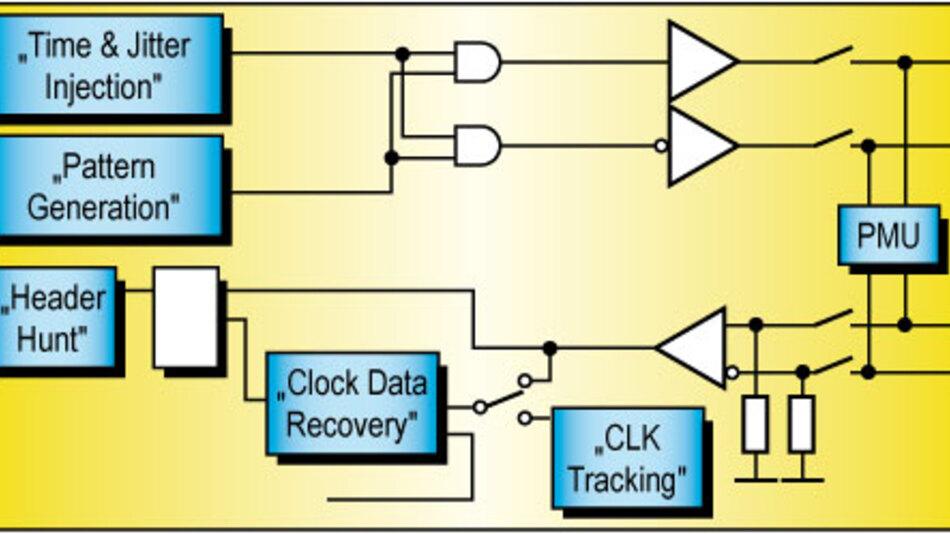 Bild 1. Prinzipschaltung des 6.5G-Digital-Moduls