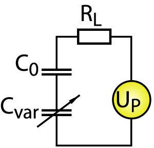 Bild 6. a)  Ersatzschaltung der elektrostatischen Wandlung.