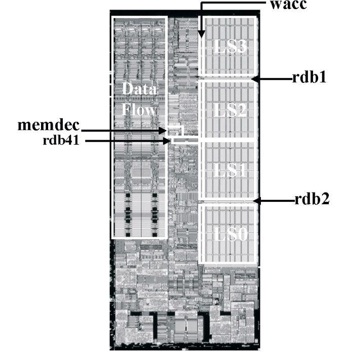 Bild 8. Mit 4,8 GHz taktet IBM den Cache des Cell-Prozessors, der in einem 90-nm-SOI-Prozess hergestellt wurde. Der Cache basiert auf einer 6-stufigen Pipeline-Architektur. (Quelle: ISSCC/IBM)