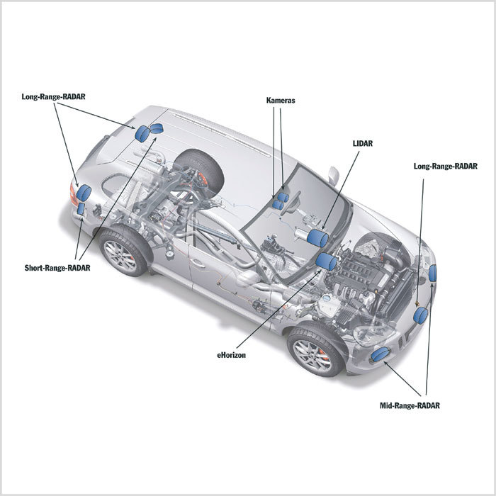 Virtueller Copilot: Die Daten von acht Einzelsystemen wurden in dem Versuchsfahrzeug – einem Porsche Cayenne – des vom BMBF geförderten Projektes zusammengeführt.