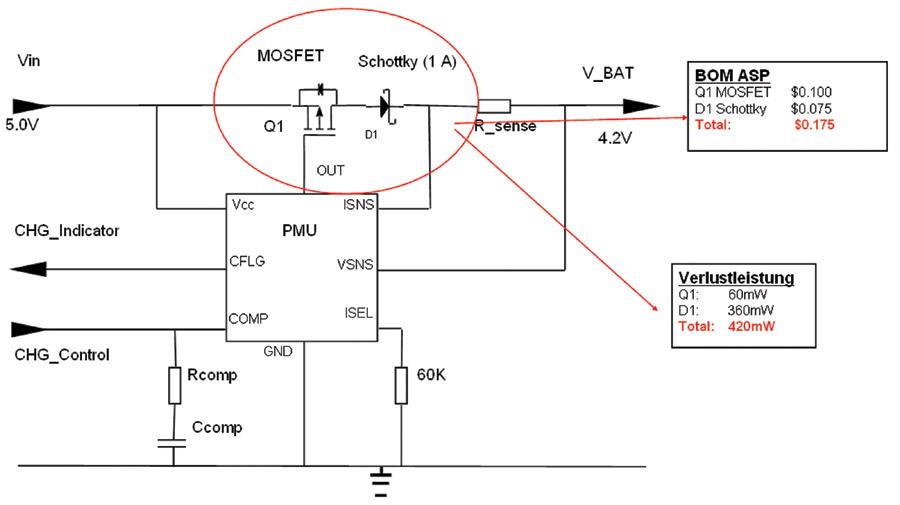 Bild 1 Typische Ladeschaltung für einen Li-Ionen-Akku mit MOSFET