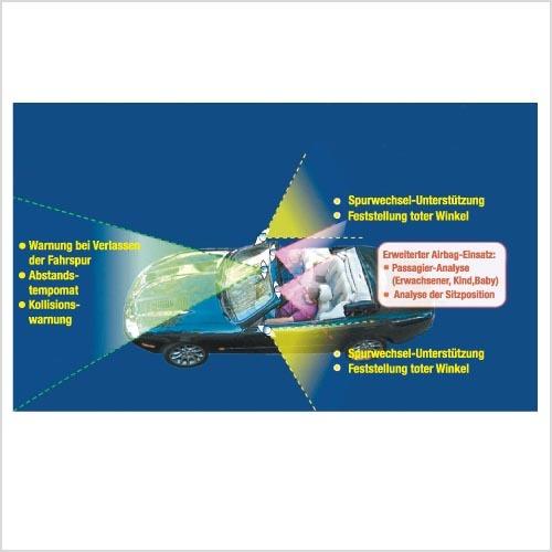 Bild 1. EyeQ2 bietet sicherheitsrelevante Funktionen wie die Wahrnehmung von Fußgängern und Fahrbahnen sowie die Warnung vor bevorstehenden Kollisionen in Echtzeit.
