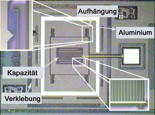 Bild 7. a)  Aufbau des variablen Kondensators.