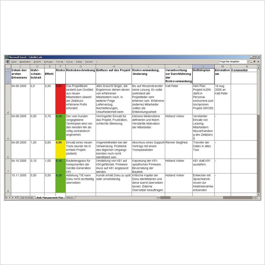 Erfreut Risikomanagement Tabellenvorlage Ideen - Entry Level Resume ...
