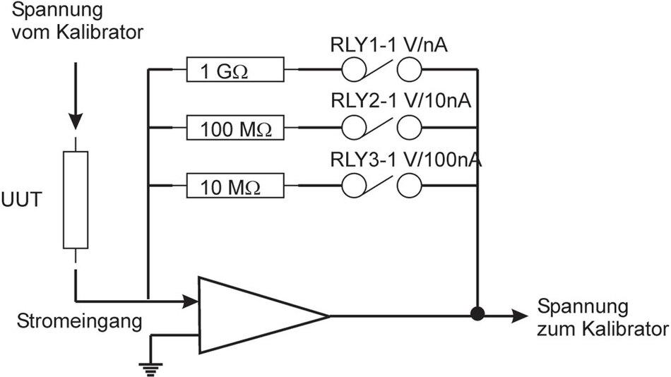 Bild 3. Ein Schaltkreis, der niedrigste Ströme in Spannung wandelt