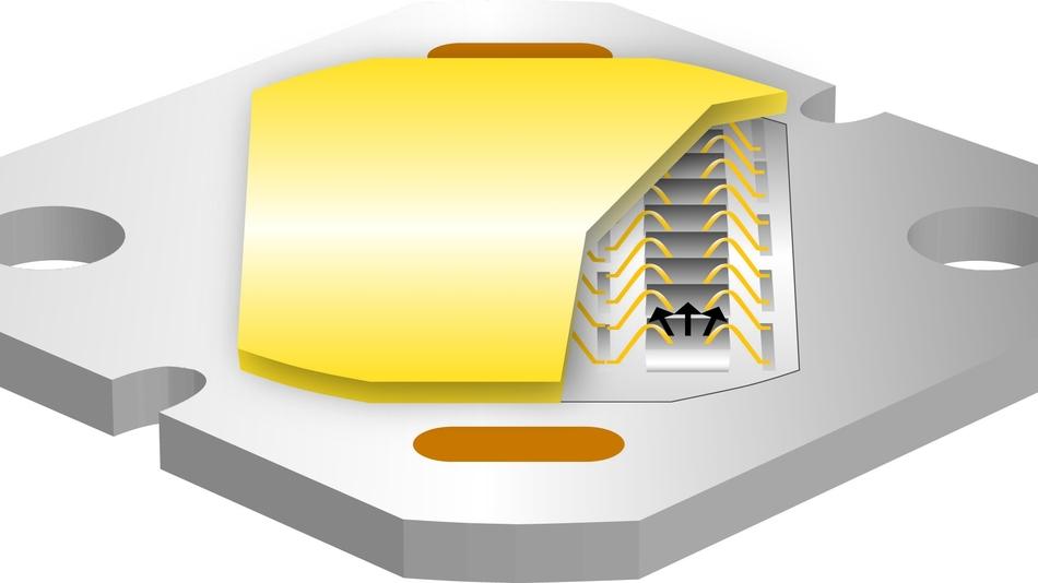 """Bild 2. Beispiele für Bauformen von Weißlicht-LEDs; das gesamte Produktspektrum von Sharp umfasst rund 30 verschiedene Typen. Bild 3. Die """"High Brightness""""-Module aus der Zenigata-Serie in der 6,7-W-Variante bestehen aus 48 Dies, während bei den """"Flash Brick""""-Modulen lediglich vier Dies verwendet werden, die je nach Modell parallel oder in Serie geschaltet werden."""
