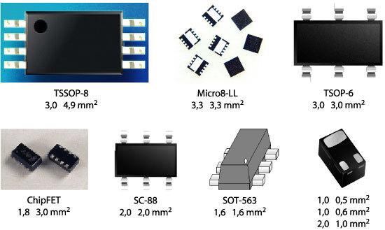 Bild 3. Gehäusetypen für Leistungs-MOSFETs in tragbaren und drahtlosen Anwendungen.