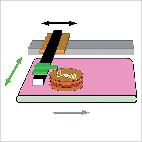 """Bild 2. Beschriften einer Torte auf dem Förderband: Nach der Synchronisierung der Spritzeinheit auf die Bewegung der Torte per """"MC_TrackConveyorBelt"""" lässt sich mit zusätzlichen Funktionsbausteinen wie """"MC_MoveLinearAbsolute"""" und """"MC_MoveCircularAbsolute"""" der Schriftzug aufbringen."""