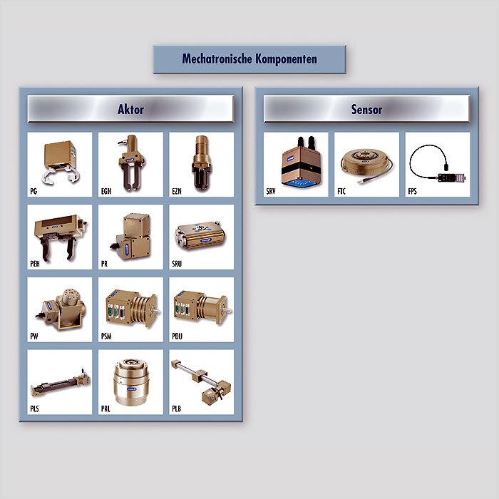 Bild 3: Das Schunk-Motion-Protocol eignet sich sowohl für mechatronische Module aus dem Schunk-Portfolio als auch für zugehörige Sensorik-Komponenten und ist darüber hinaus auch in Module von Drittanbietern integrierbar.
