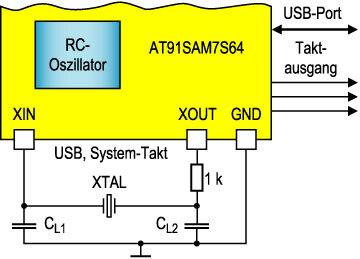 Bild 2. Die Takterzeugung kann intern per RC-Oszillator mit niedrigerer Taktfrequenz oder extern mit einem Quarz erfolgen. Für einen Betrieb bei maximaler Taktfrequenz ist ein externer Quarz erforderlich.