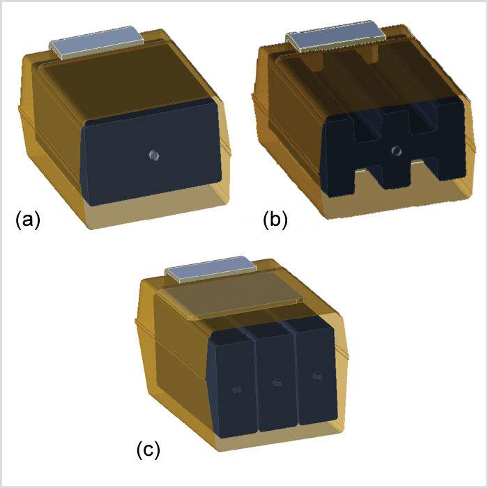 Bild 1: Verschiedene Anodendesigns im Querschnitt: (a) Einzelanode, (b) genutete Anode (fluted anode), (c) Multianode