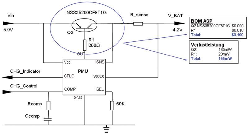 Bild 2 Bei der modifizierten Ladeschaltung mit Low-V<sub>CEsat</sub>- Bipolartransistor sinken nicht nur die Kosten um 0,075 US-Dollar je Einheit, sondern auch die Verlustleistung um 265 mW
