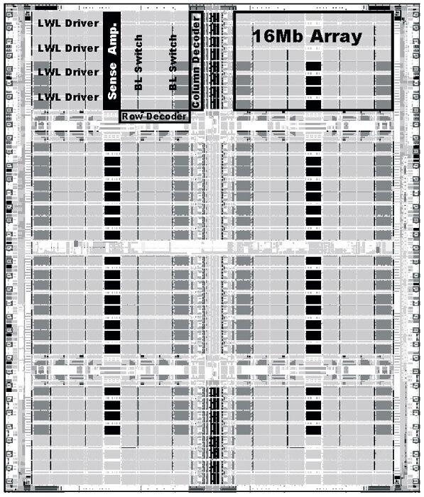 """Bild 6. Ohne Speicher-Kondensatoren kommt das 128-Mbit-SOI-DRAM von Toshiba mit einer so genannten """"Floating Body Cell"""" aus. (Quelle: ISSCC/Toshiba)"""