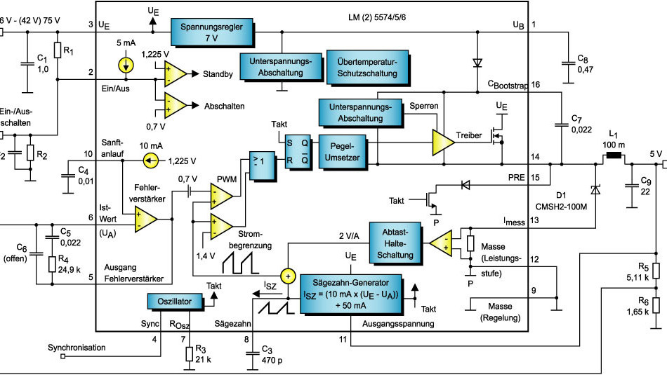 """Die neuen PWM-Schaltregler der """"Simple Switcher""""-Famile von National Semiconductor emulieren den Strom durch den Schalttransitor, um auch bei sehr kleinen Tastverhältnissen die stromgeführte Regelung anwenden zu können. Sie können aus einer Eingangsspannung bis zu 75 V eine Ausgangsspannung oberhalb 1,225 V erzeugen."""
