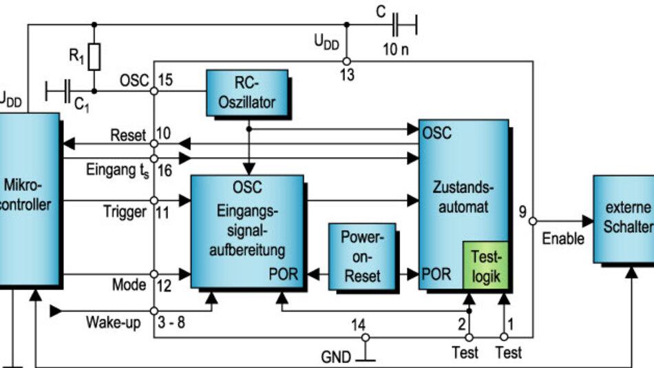 Bild 1 Typische Watchdog-Anwendung mit dem Baustein U5020M.
