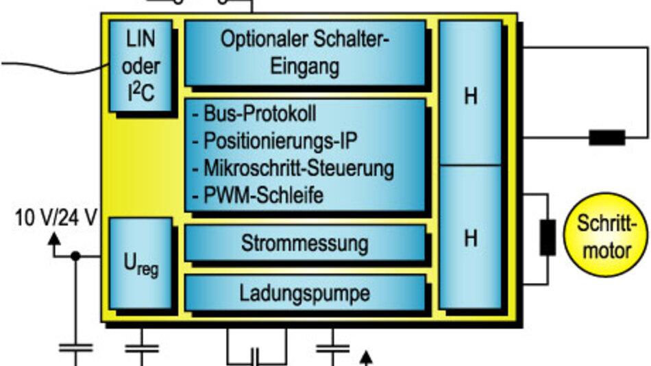 Bild 3. Bei der Integration der Schrittmotor-Ansteuerung in ein monolithisches IC werden lediglich noch Kondensatoren als diskrete Bauelemente benötigt.