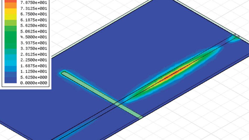 Bild 1. Stromdichtevertei-lung in der Massefläche. Der Strom fließt hier im Wesentlichen auf der Massefläche unter der Leiterbahn. Dies ist im vorliegenden Beispiel der Rückstrom. Der Großteil des Hinstroms fließt auf der Unterseite der Leiterbahn und ist deswegen nicht zu sehen.