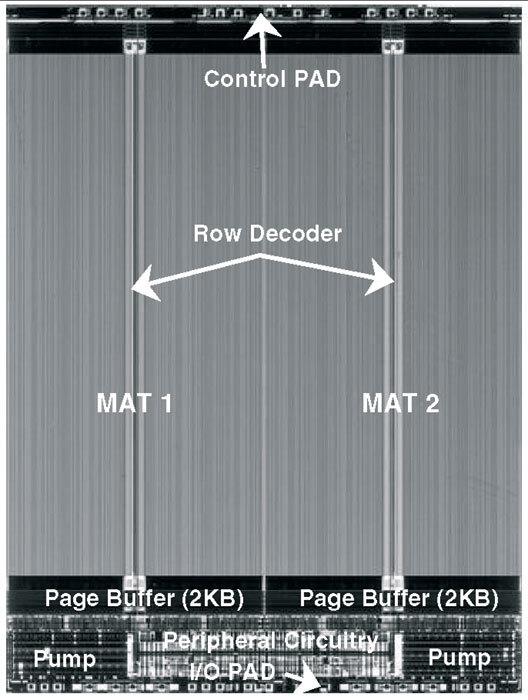 Bild 3. Einen 133 mm<sup>2</sup> großen 8-Gbit-NAND-Flash-Speicher hat Samsung in einem 63-nm-Prozess realisiert. (Quelle: ISSCC/Samsung)