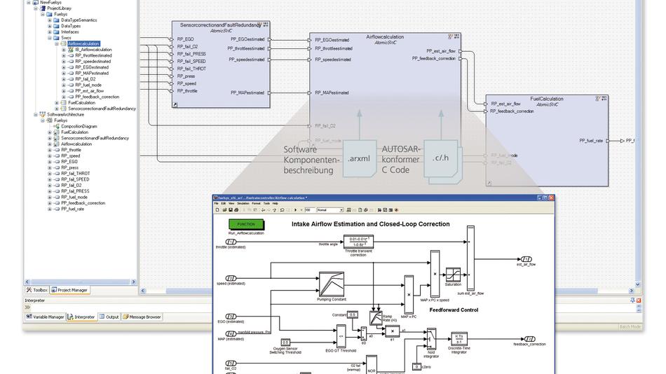 Bild 2. Bottom-up-Erweiterung der Software-Architektur durch Integration eines AUTOSAR-konformen TargetLink-Modells.