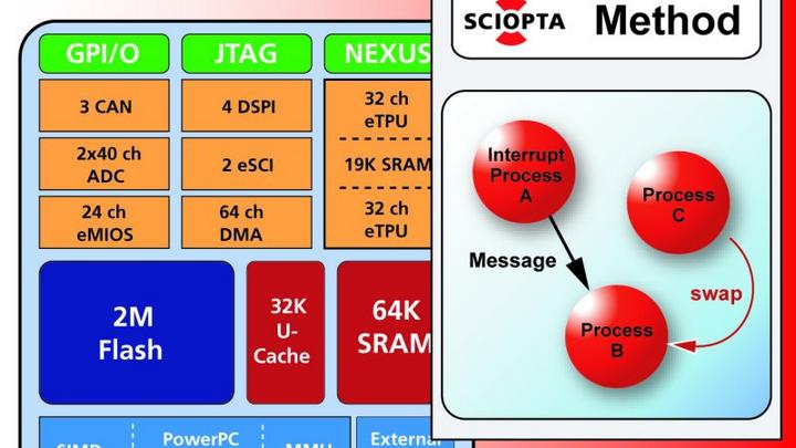 SCIOPTA_01.jpg