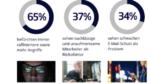 40% deutscher Unternehmen haben kein E-Mail-Sicherheits-System