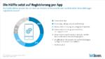 Die App gewinnt: Eindeutig die meisten der Befragten wollen sich lieber per App registrieren als auf Papier.