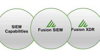Fusion SIEM